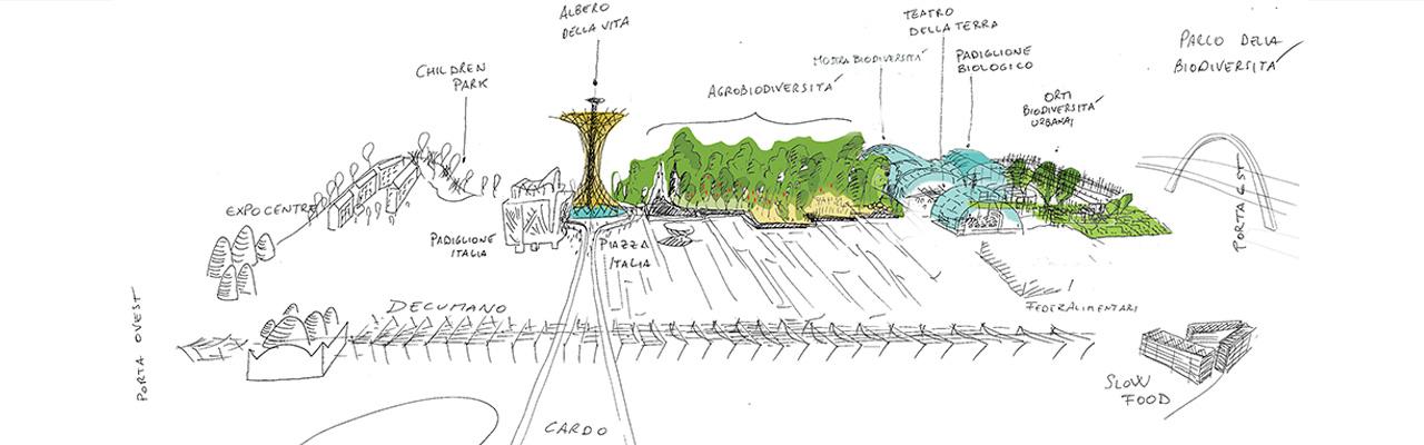 Schema del Biodiversity Park di Milano Expo 2015